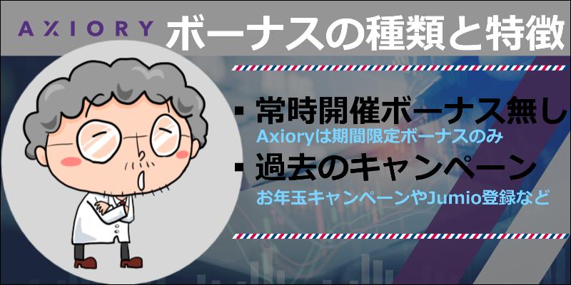 axiory ボーナス
